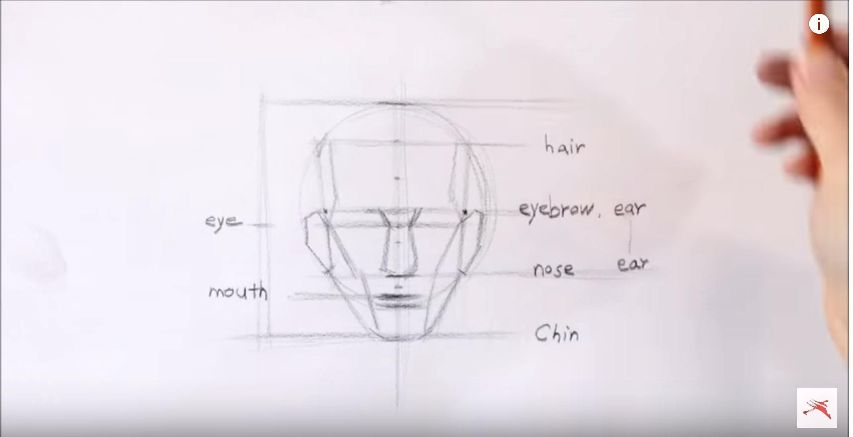hogyan rajzoljunk nézetet